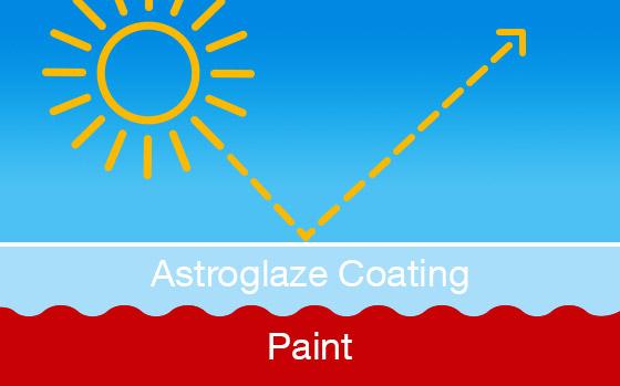 'Astroglaze