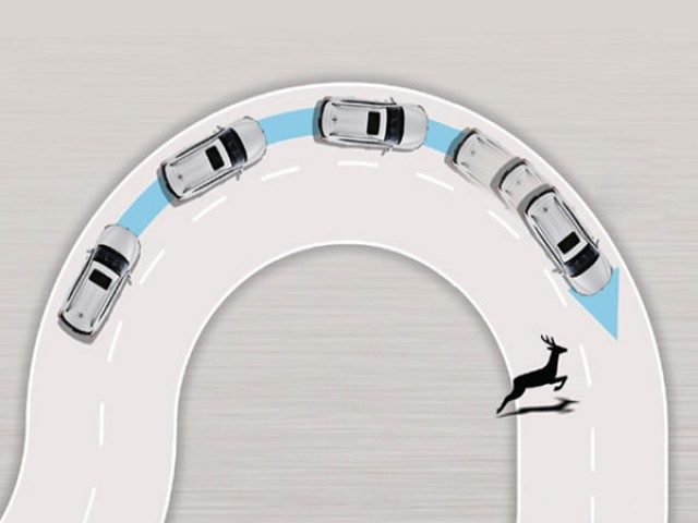 Rexton - Brake Assist System (BAS)