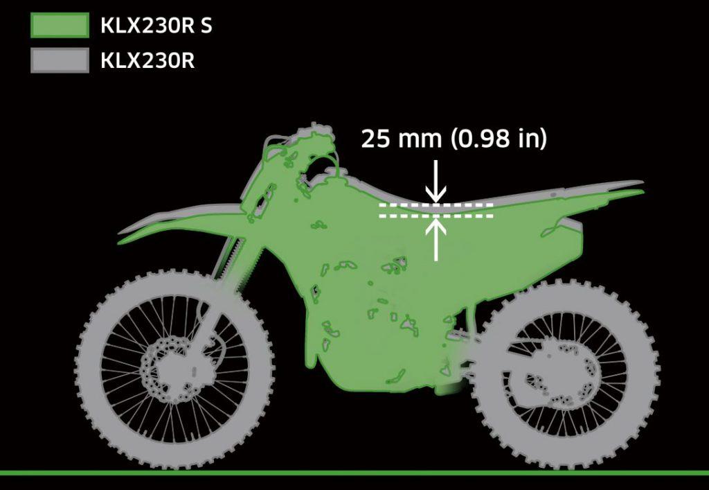 2021KLX230RS