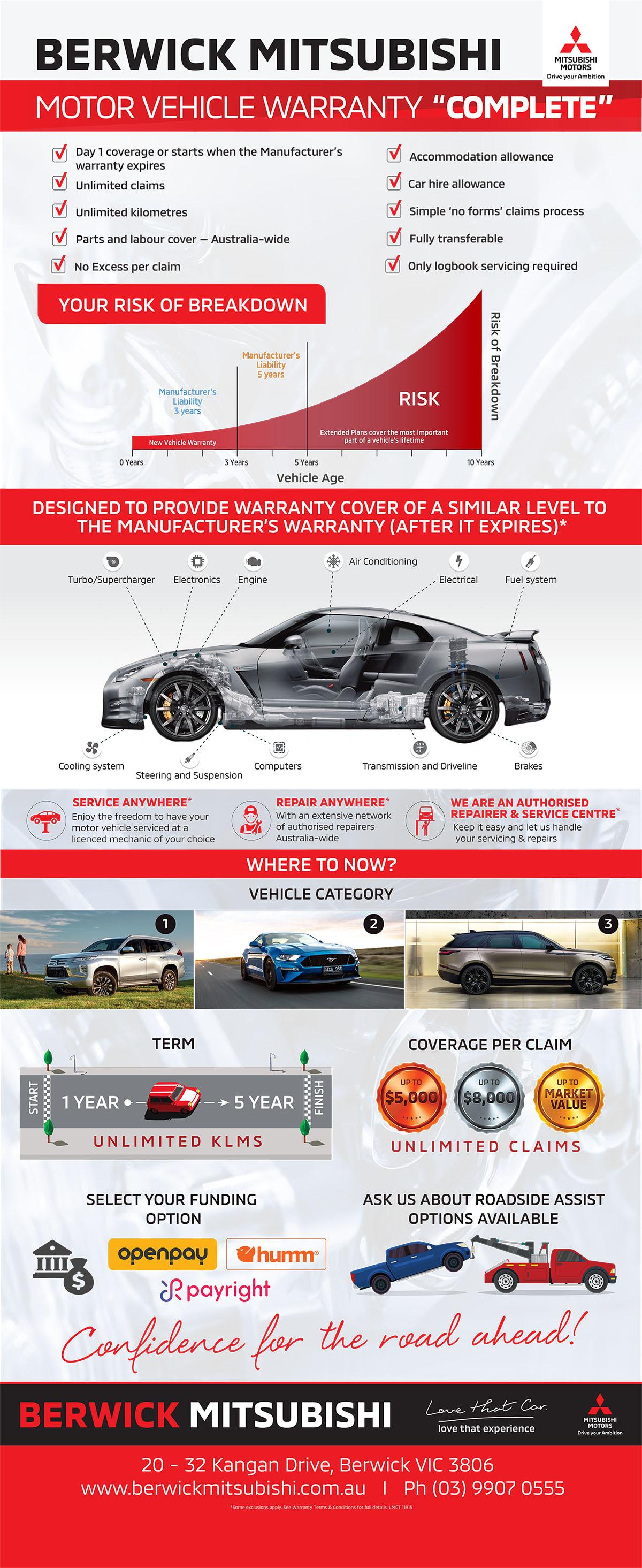 Berwick Mitsubishi - Motor Vehicle Warranty - Complete