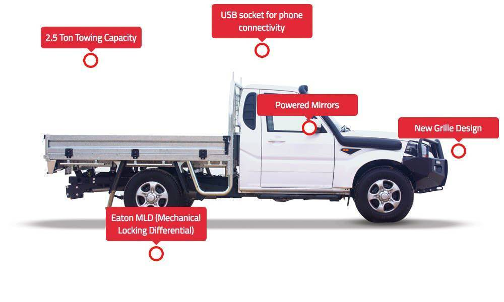 Explore Pik-Up Single Cab  Specs
