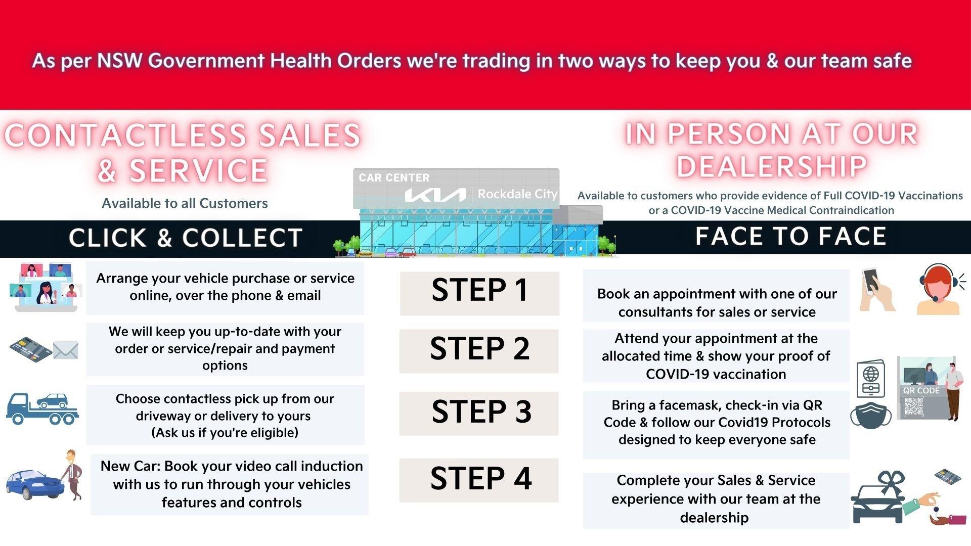 Covid19 Roadmap for Dealership