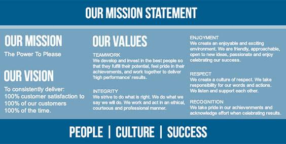 Power Ford Mission Statement