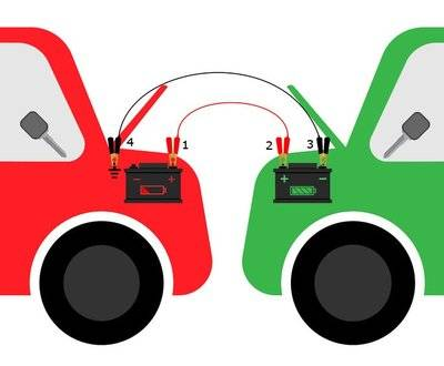 car battery jump start image