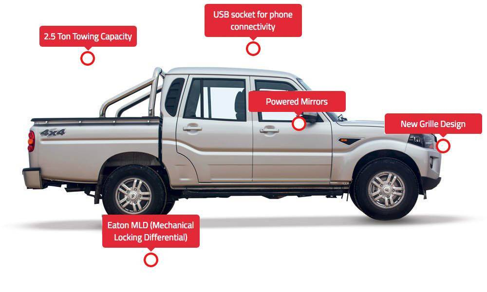 Explore Pik-Up Dual Cab Specs