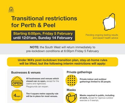 Transitional restriction sign image