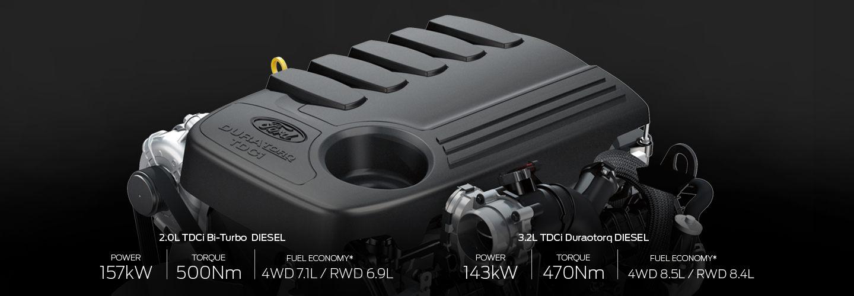 3.2L Duratorq Diesel engine
