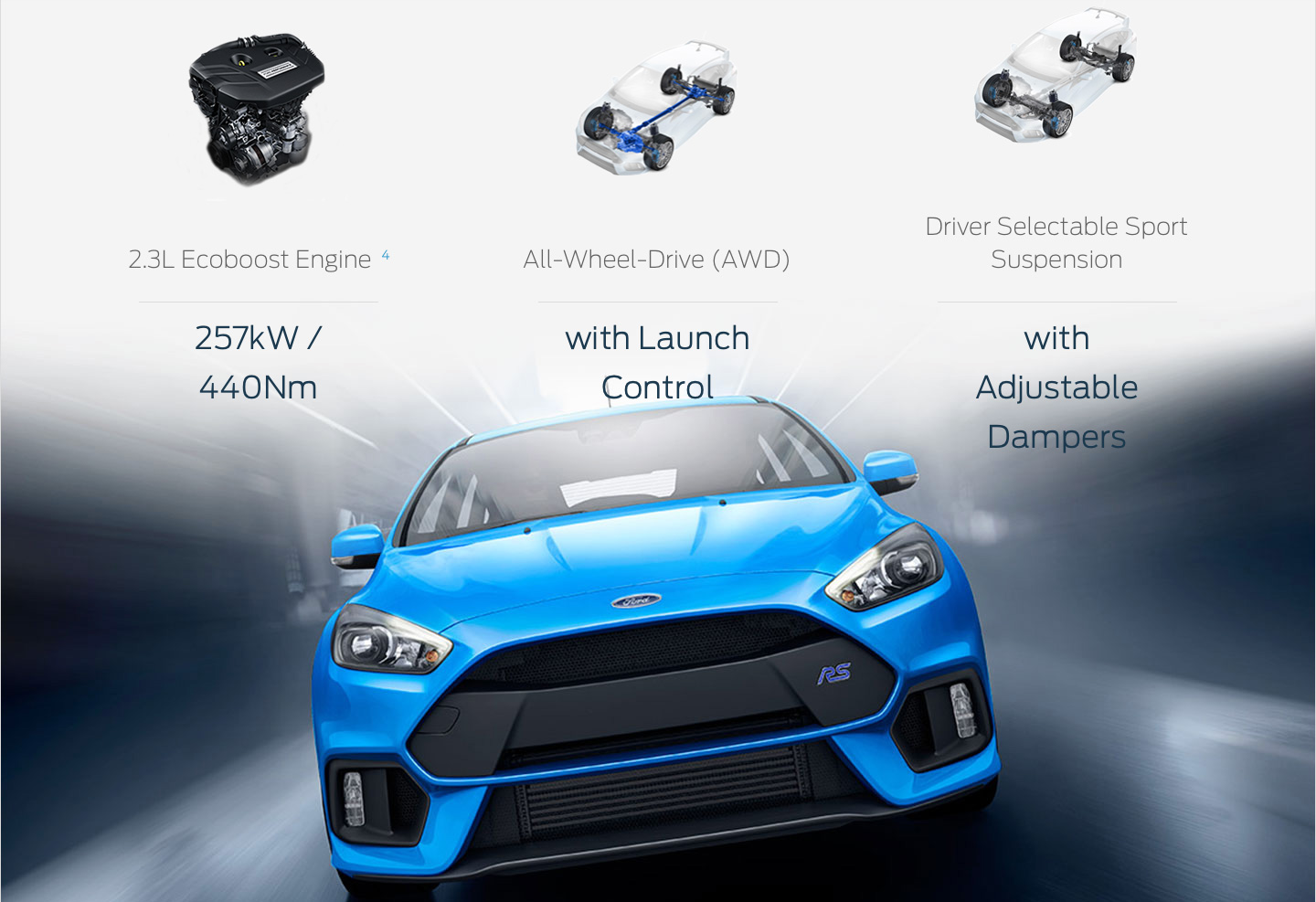 Focus RS A Class Above