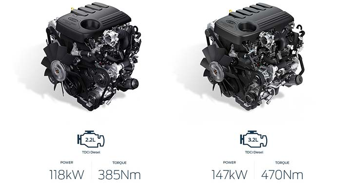 Ford Ranger Engines