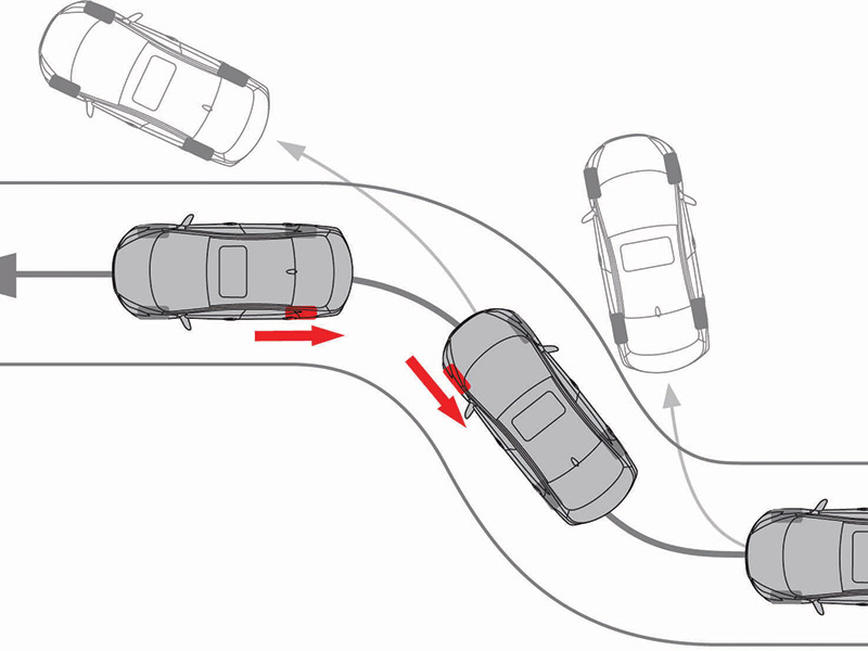 Vehicle Stability Management System (VSM).