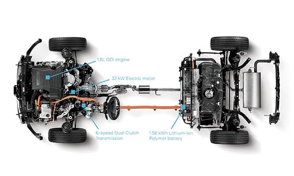 Dual Clutch Transmission (DCT).
