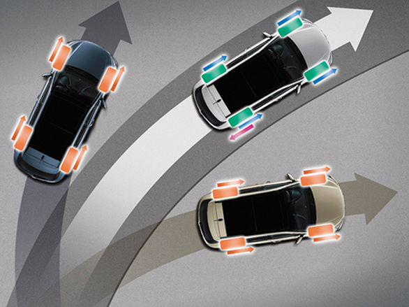 Electronic Stability Control (ESC) with Traction Control System (TCS).