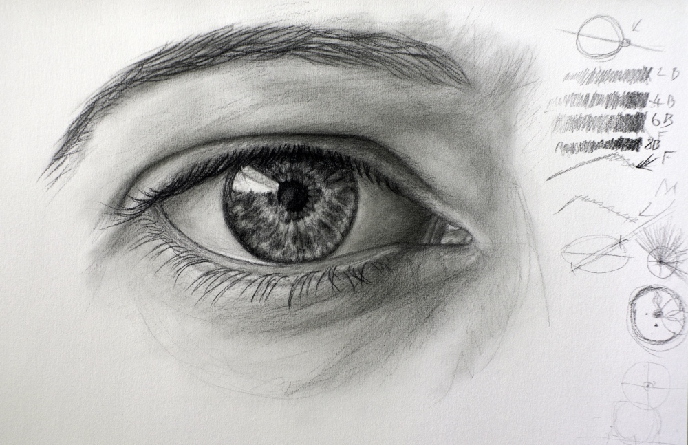 Drawing Realistic Eyes in Graphite | David Wells