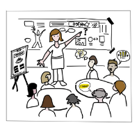 Visual Thinking for Trainers and Facilitators