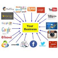 Supercharge Your Online Marketing FSK1