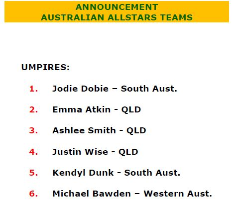 INA is proud to announce our Australian AllStars  …