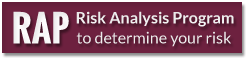 Risk Analysis Program