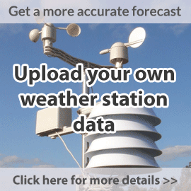 Upload your own weather station data