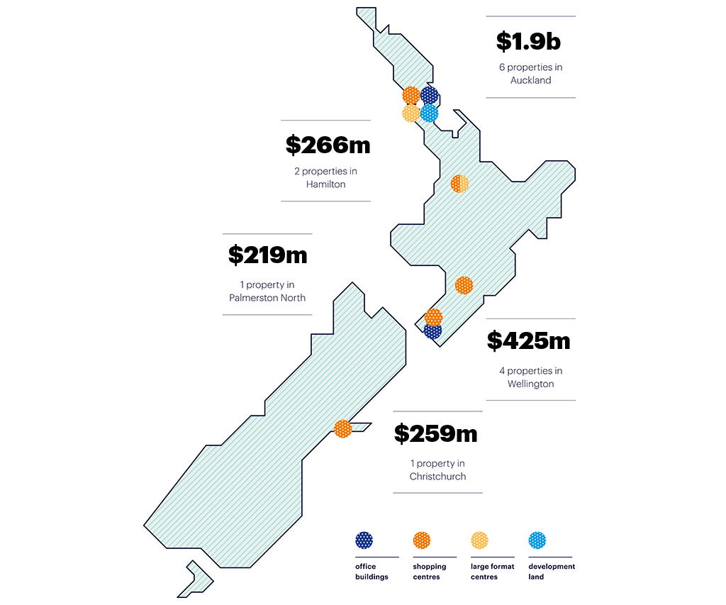 We're growing with Auckland