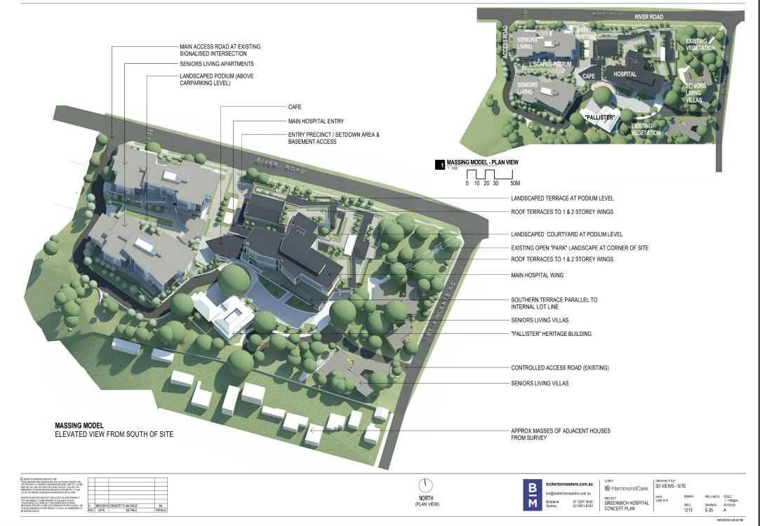 Dept of Planning Calling for Comments on Greenwich Hospital Redevelopment  Plans - In the Cove