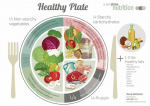 A Cut Above Nutrition