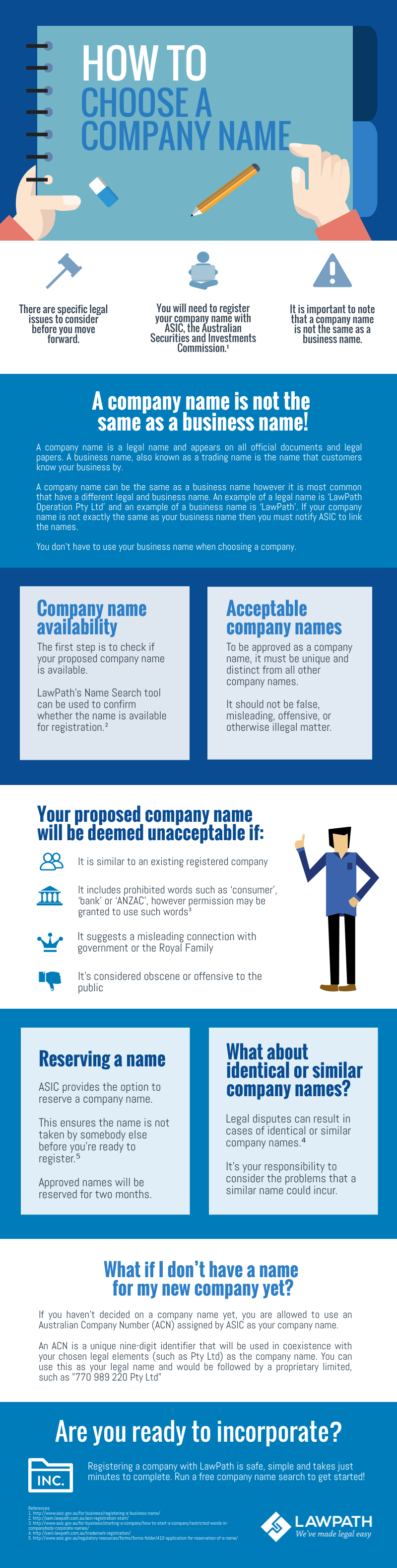 LawPath Infographic How to choose a company name