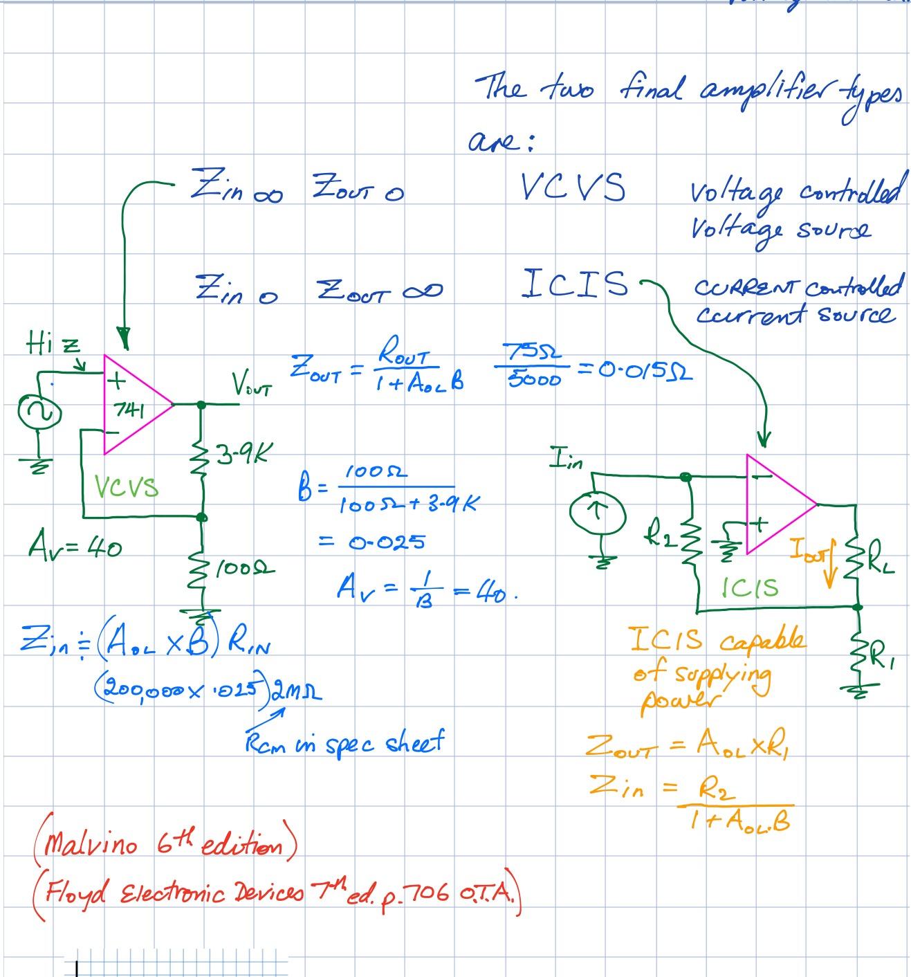 amp types 3