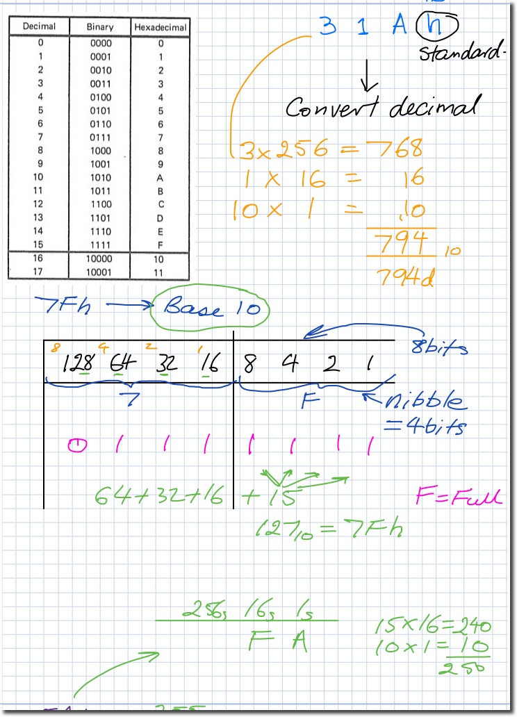 number systems 2