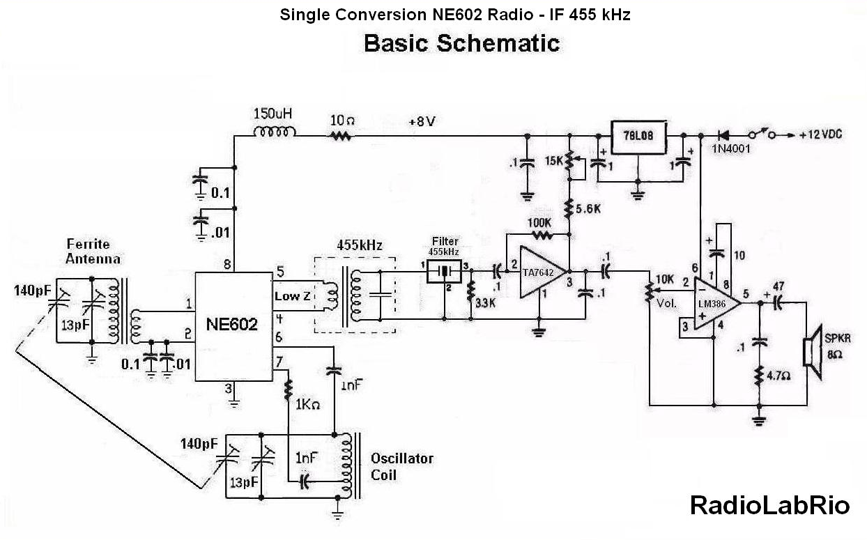 Receiver with VFO / Mixer – Learn org au