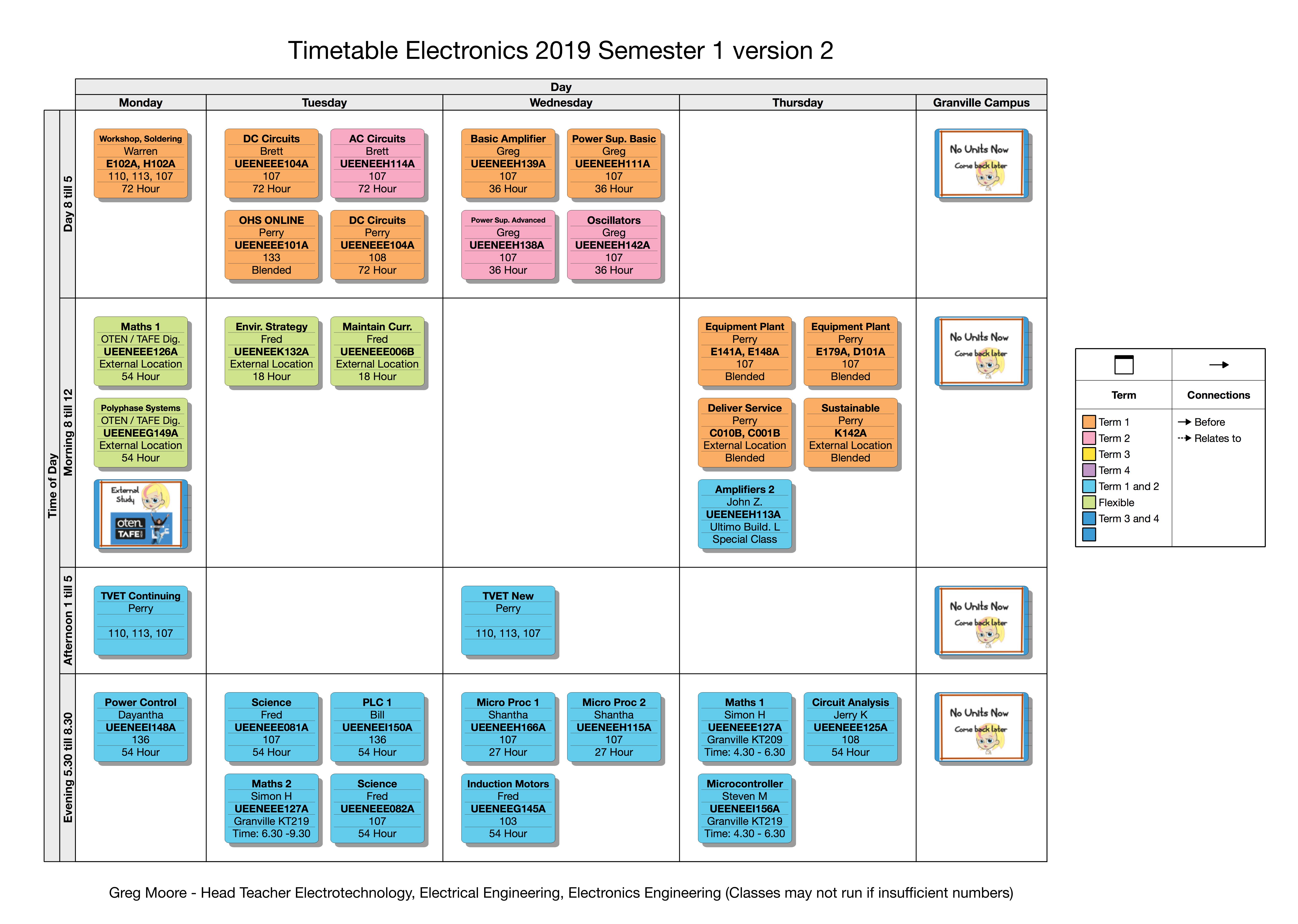 Feb 2019 timetable
