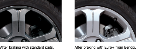 New rim before any braking - After braking with standard brake pad - After braking with Euro+ from Bendix