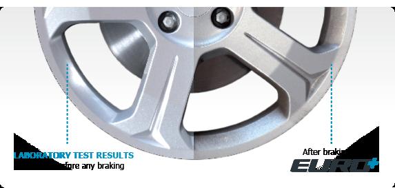 Bendix Euro+ - Complete European Brake Pad Kit