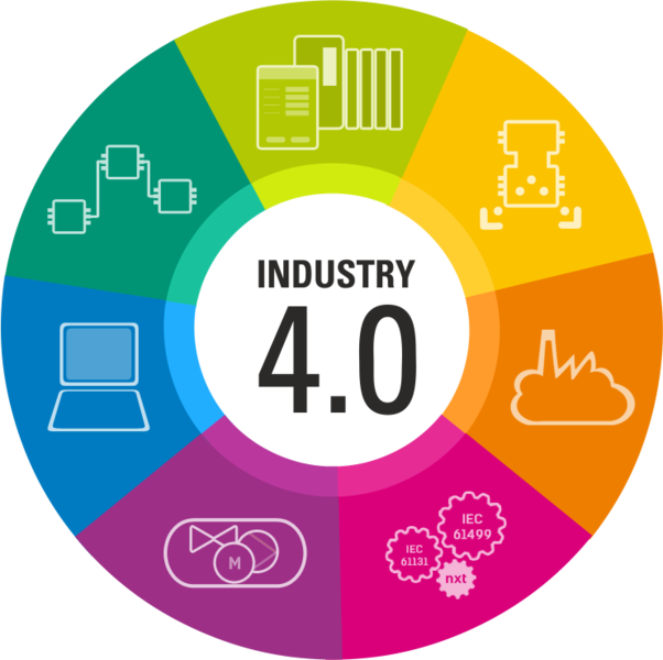 Automation on Steroids: Industry 4.0 and what it means for Australian Manufacturers