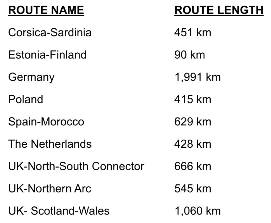 hyperloop-proposed-routes