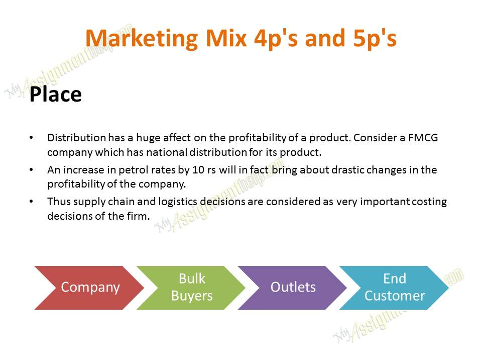 an analysis of the significance of the correct marketing mix in successful marketing Producers are always cognizant of the fact that successful marketing to resellers is just as important as successful marketing to consumers the importance of market segmentation marketing mix: a business tool.