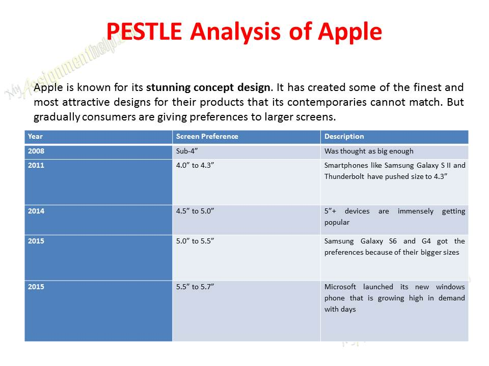 apple swot and pestle analysis apple marketing case study