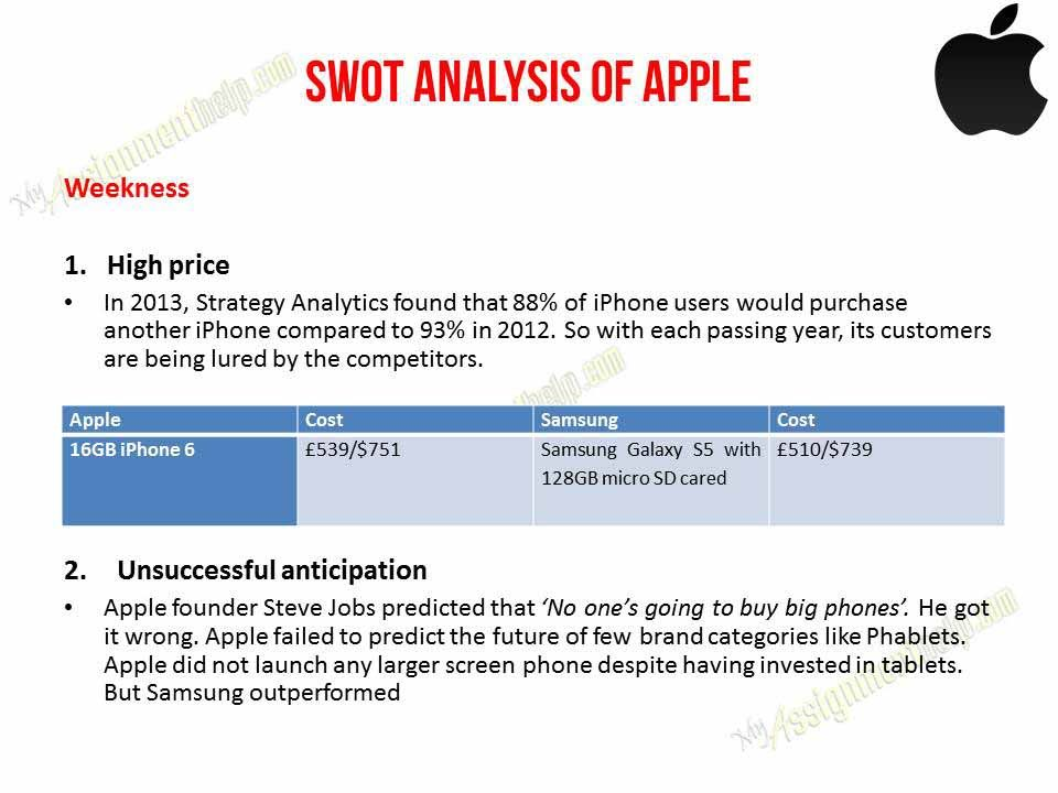 apple brief study The market opportunity in health care is huge, and apple sees health care and wellness as a core part of its app, services, and wearables strategies now the apple is already changing research — researchkit is an app that allows researchers to use iphones to conduct large-scale research studies.
