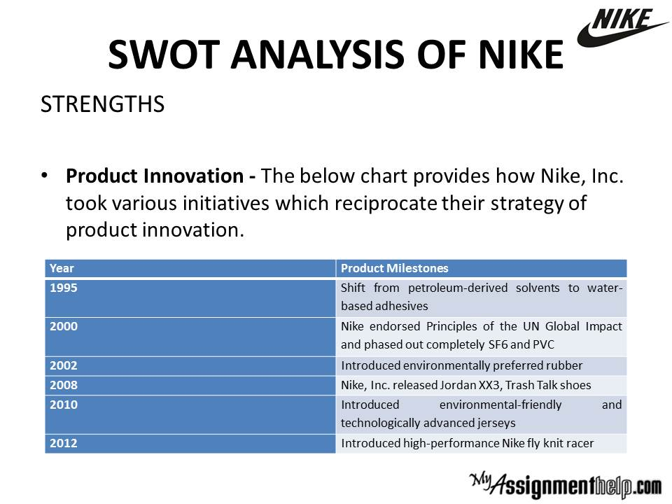 nikes weaknesses essay Nike swot analysis 2018 nike is the best known sports sho.