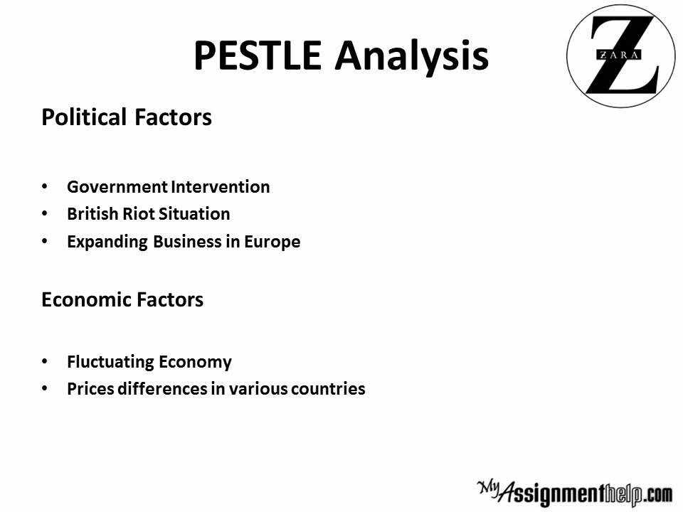 A Case Study Zara Swot Pestel Analysis