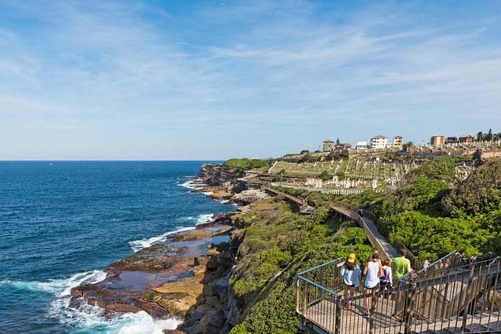 A Two Day Itinerary for Sydney