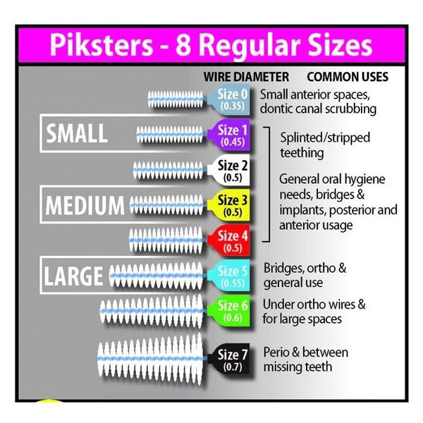 Piksters Interdental Brushes Better Than Flossing Buy