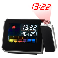 Weather Station Alarm Clock with Projector