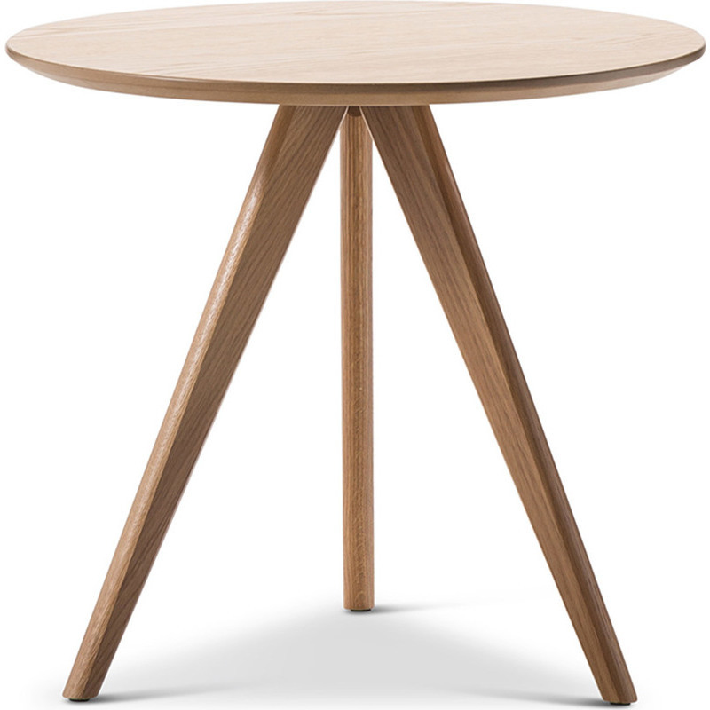 Amazon Uk Kitchen Tables
