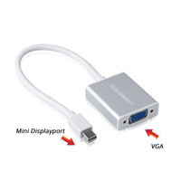 UGREEN Mini Display Port to VGA Converter (10403)