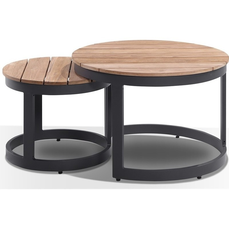 Industrial Renaissance Outdoor Coffee Table: 2pc Outdoor Round Industrial Nesting Side Tables