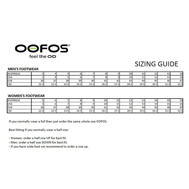 1cca634a5 h m s Remaining. OOFOS OOriginal Slate Grey Thongs Shoes Arch Support  Waterproof ...