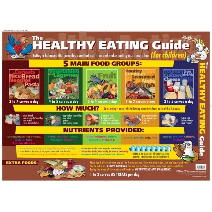 Gillian Miles - The Healthy Eating Guide Wall Chart
