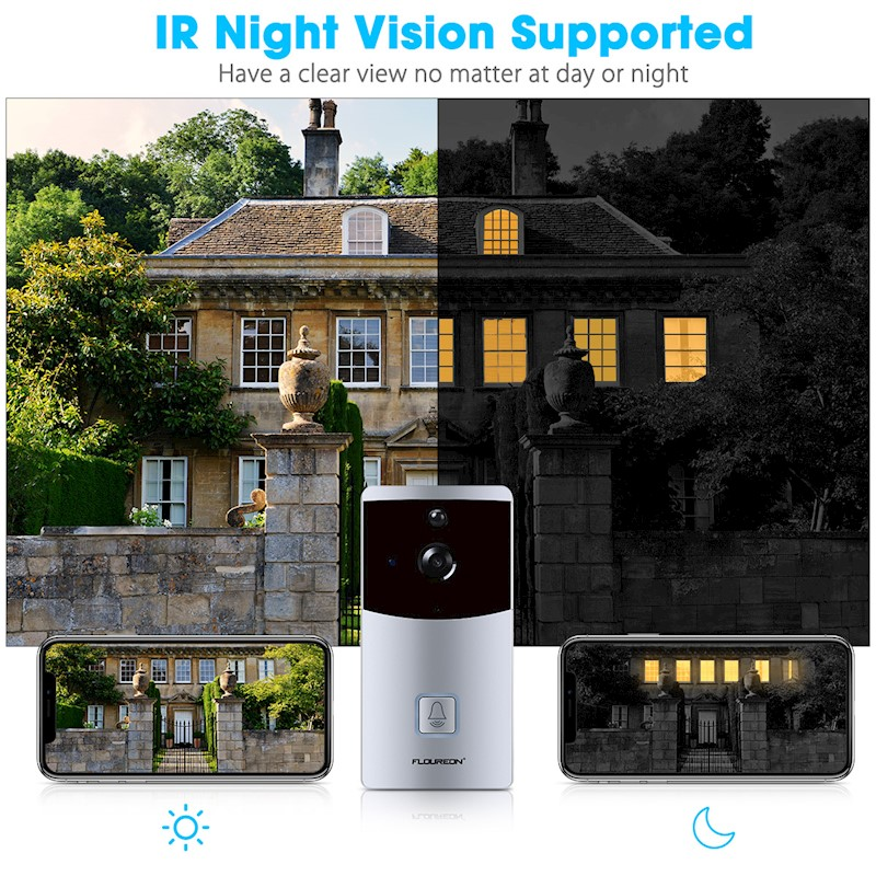 FLOUREON WIFI Video Doorbell, Smart Doorbell 720P HD Security Camera With  micro SD slot, Real-Time Two-Way Talk and Video, Night Vision, PIR Motion
