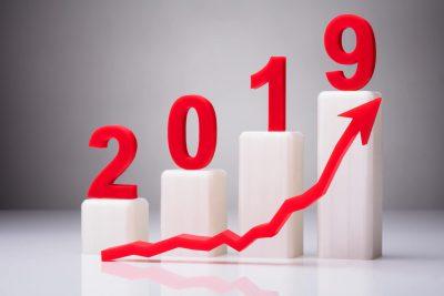 Property Market 2019 2