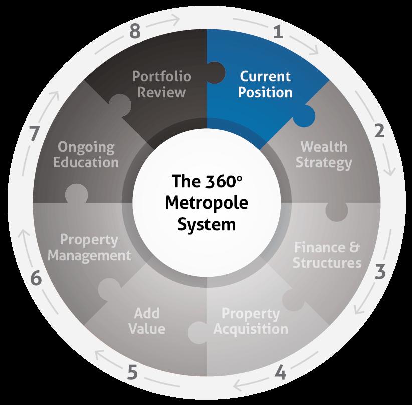 metropole 360 system diagram - web 1-01